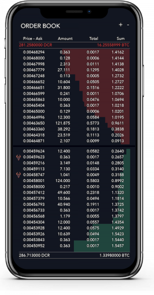 Burnx Order Book Mobile